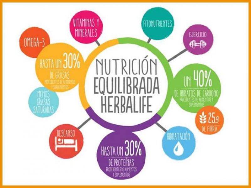 Programas de nutricion para deportistas y control , vista 1