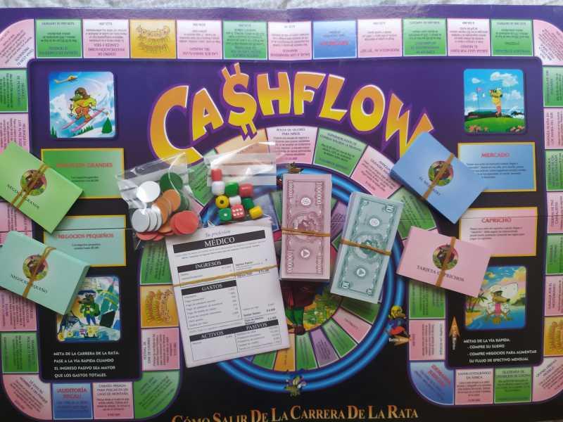 Cashflow101 juego financiero, vista 2